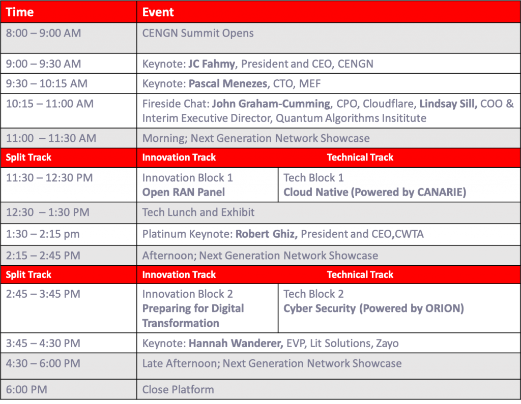 CENGN Summit 2020 Program November 12